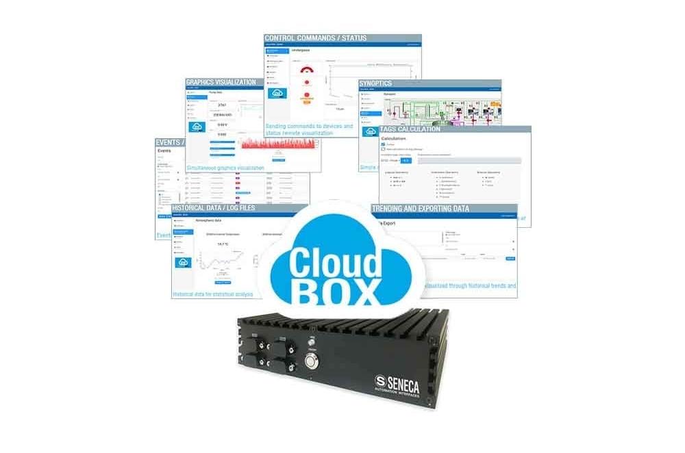 La solución multiusuario Cloud-IoT para la gestión y visualización de datos en tiempo real